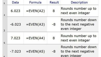 Comment arrondir les chiffres avec la fonction Excel Even