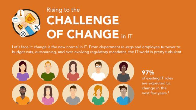 Université Capella : le défi informatique du changement