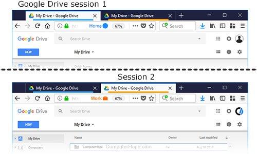 Deux comptes Google Drive fonctionnant simultanément, chacun dans un conteneur différent.