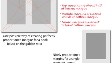 Comment créer des marges de page parfaitement proportionnées
