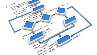 Comment créer un organigramme Microsoft Word