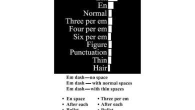 Espacement des caractères, des mots et des phrases