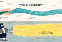 Qu'est-ce que la bande passante et de combien avez-vous besoin ?